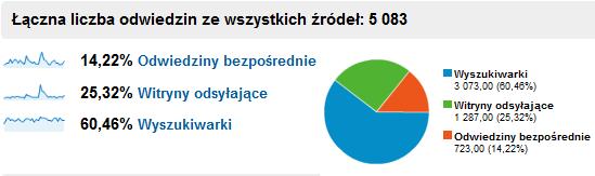 stat-pajmon-styczen